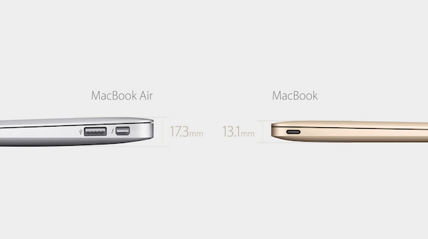 Thinner-MacBook
