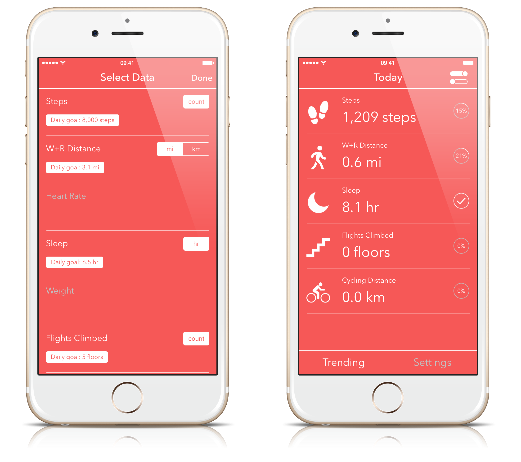 Review: Health Dashboard for Apple Health app – Superphen's Tech Blog