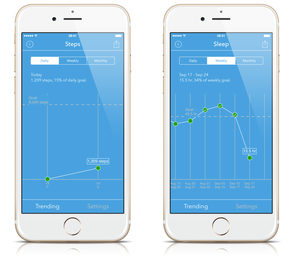 Health Dashboard For Apple App 2
