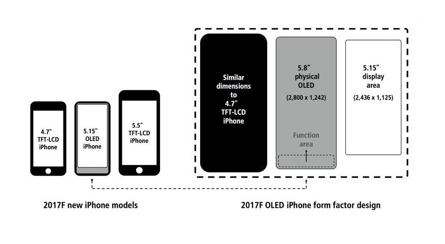 iphone 8 schematics macrumors